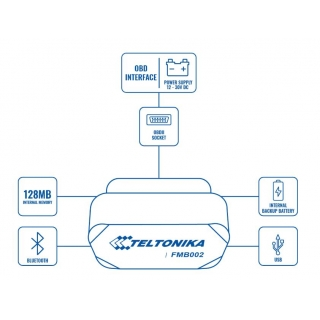 Схема подключения Teltonika FMB002