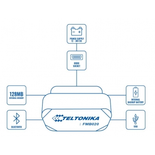 Схема подключения Teltonika FMB020