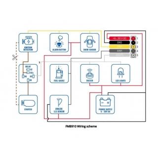 Схема подключения GPS Терминала Teltonika FMB 910