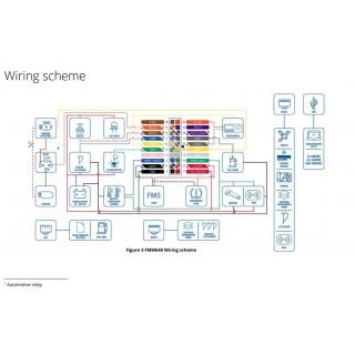 Схема подключения Teltonika FMM640