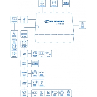 Teltonika FMB120 - схема