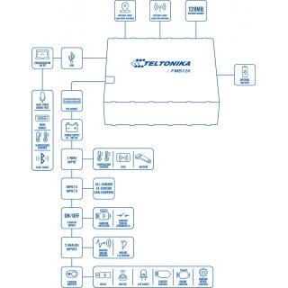 GPS Термінал Teltonika FMB120 (2G)