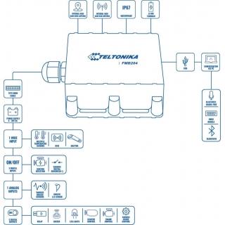Teltonika FMB204 - схема