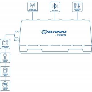 Teltonika FMB900 - схема