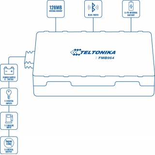 Teltonika FMB964 - схема