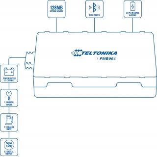 GPS Термінал Teltonika FMB964