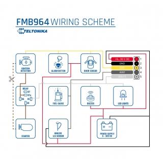 Teltonika FMB964 - схема подключений