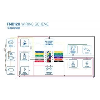 Схема подключения Teltonika FMB120
