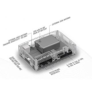 Внутреннее устройство Teltonika FMB640
