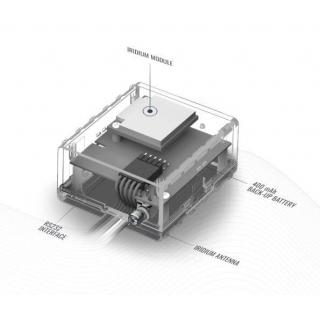 Внутренее устройство Teltonika TSM232