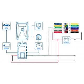 Схема подключения камеры Teltonika ADAS