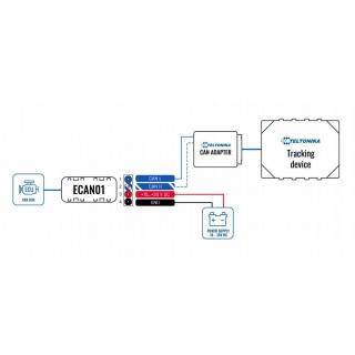 Схема подключения Teltonika ECAN01