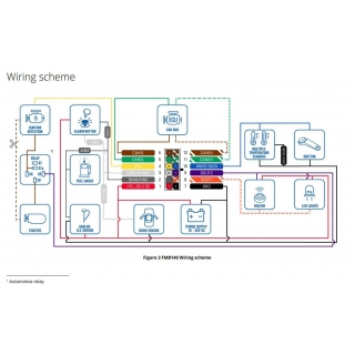 Схема подключения Teltonika FMB140