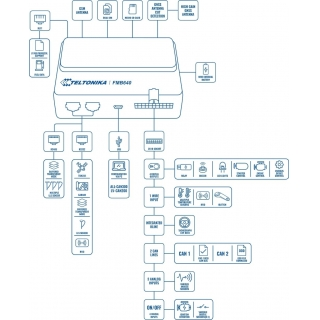GPS Терминал Teltonika FMB640