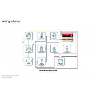 Схема подключения Teltonika MTB100